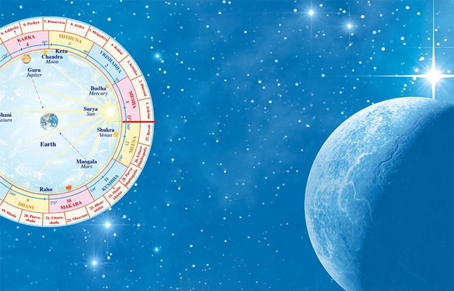 Maharishi Vedic Astrology at a Glance – A seminar for beginners